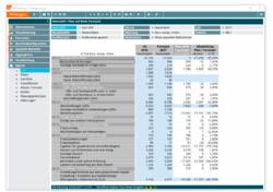 Screen TN Planning 18.1 mit Business Content für die integrierte Finanzplanung